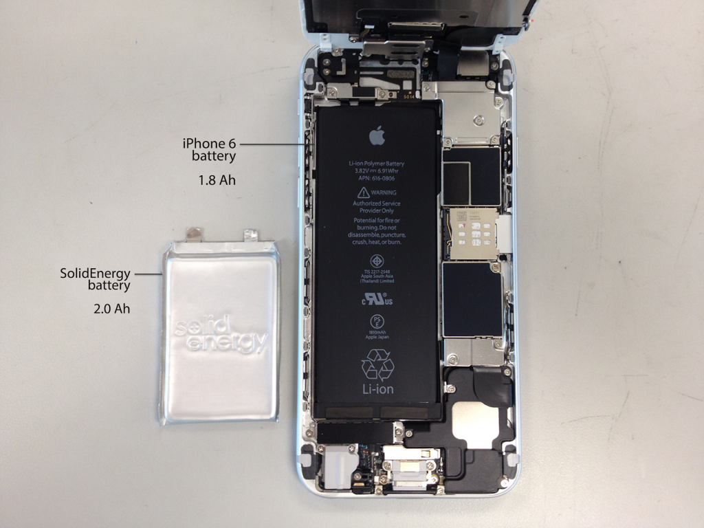 Solid Energy Battery - iPhone Comparison